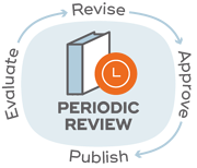 controlled-doc-lifecycle-periodic-review