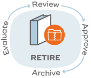 controlled-doc-lifecycle-retire