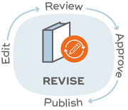 controlled-doc-lifecycle-revise